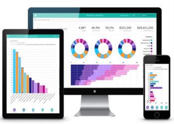 Salesforce-Analytics